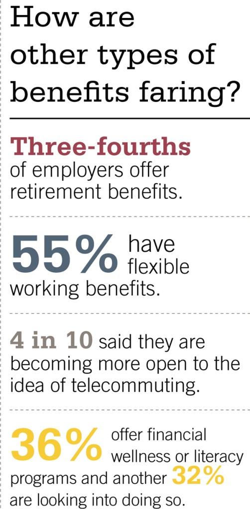 benefits-stat